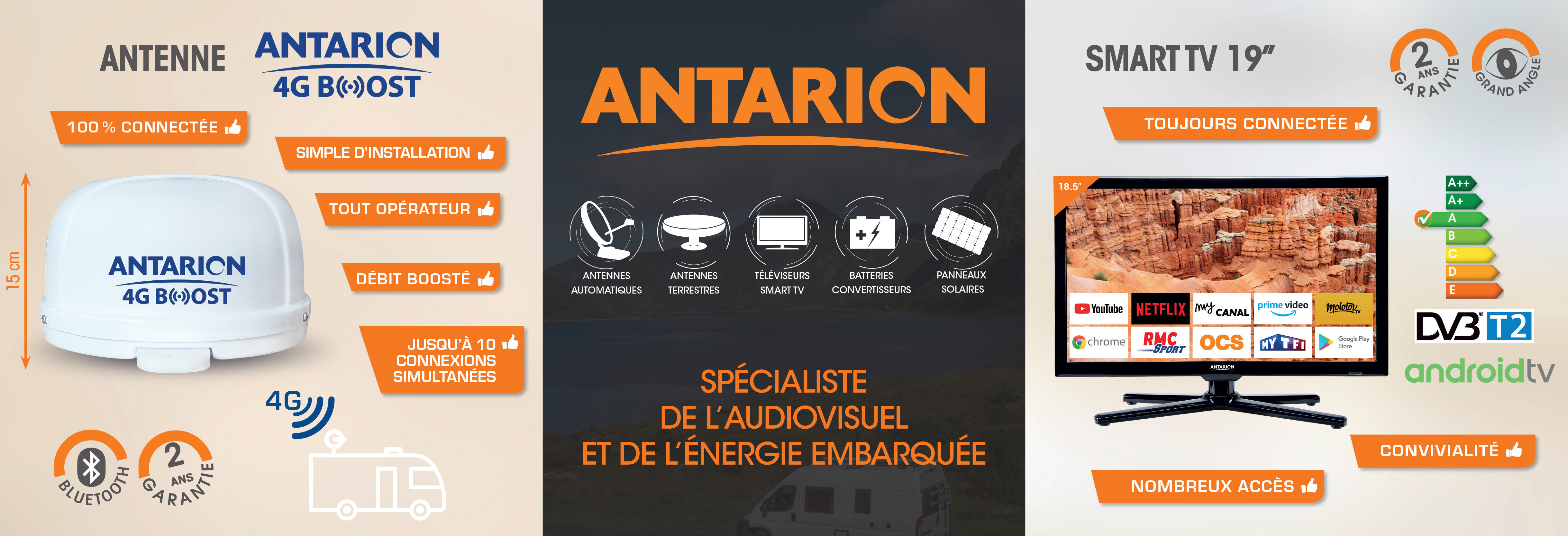 ANTARION